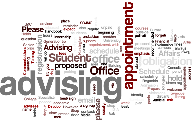 word cloud of advising terms