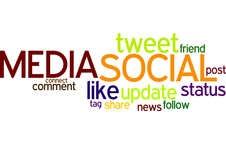 word cloud of social media terms